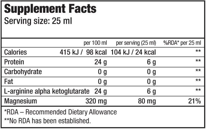 Biotech-AAKG