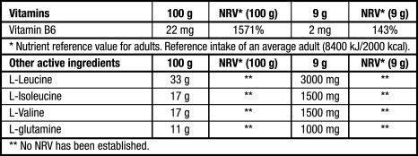 biotech-bcaa-zero-700g5bbe68bb630d1