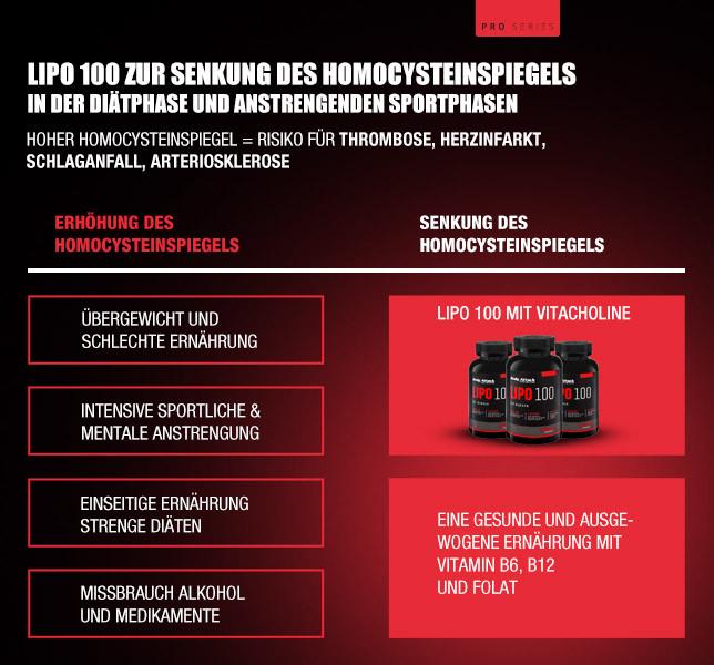 Lipo-100-3