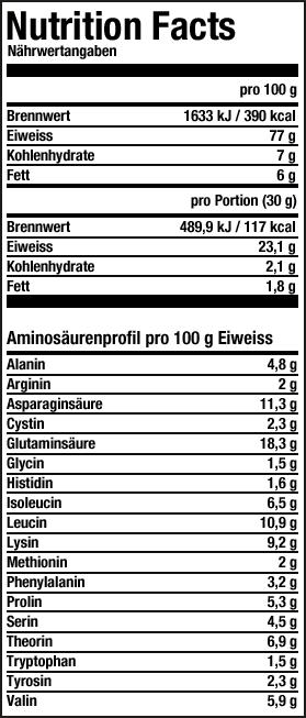 ESN-DW1